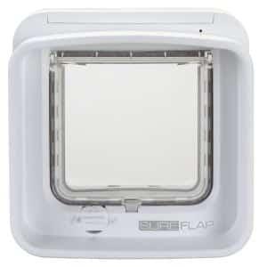 DualScan ISO FDX-B FDX-A AVID FECAVA Destron kattenluik